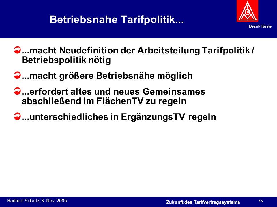 Betriebsnahe Tarifpolitik...