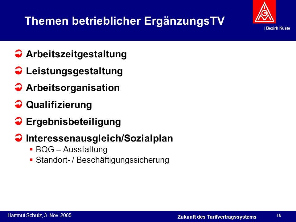 Themen betrieblicher ErgänzungsTV