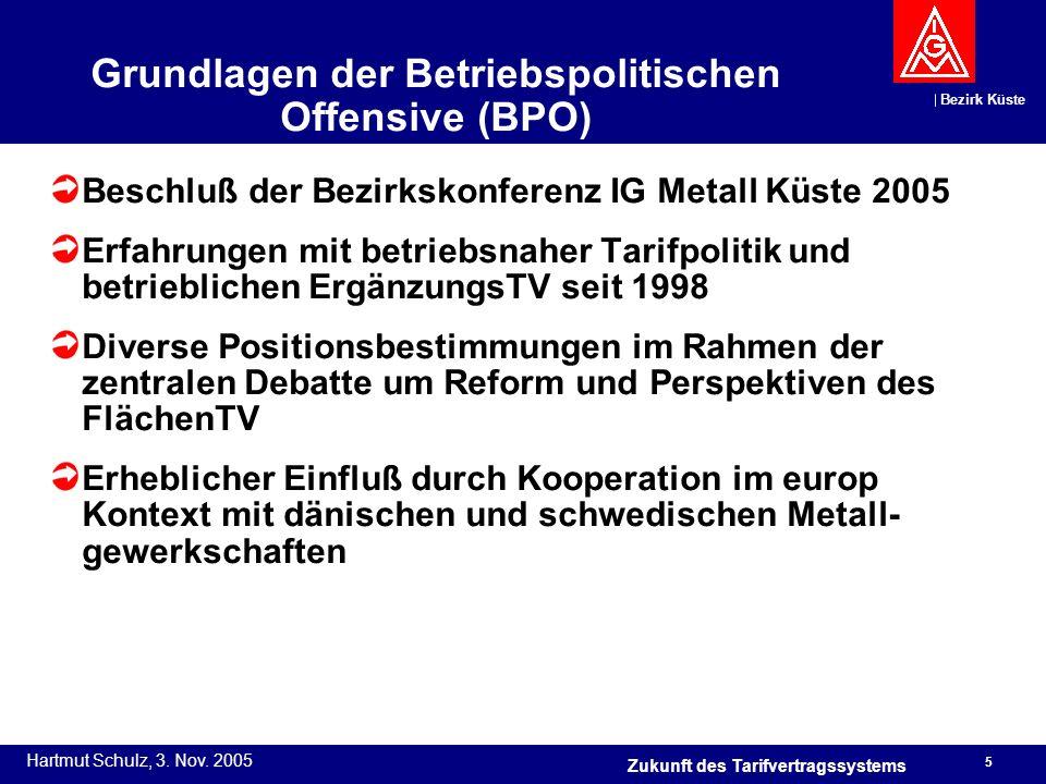 Grundlagen der Betriebspolitischen Offensive (BPO)