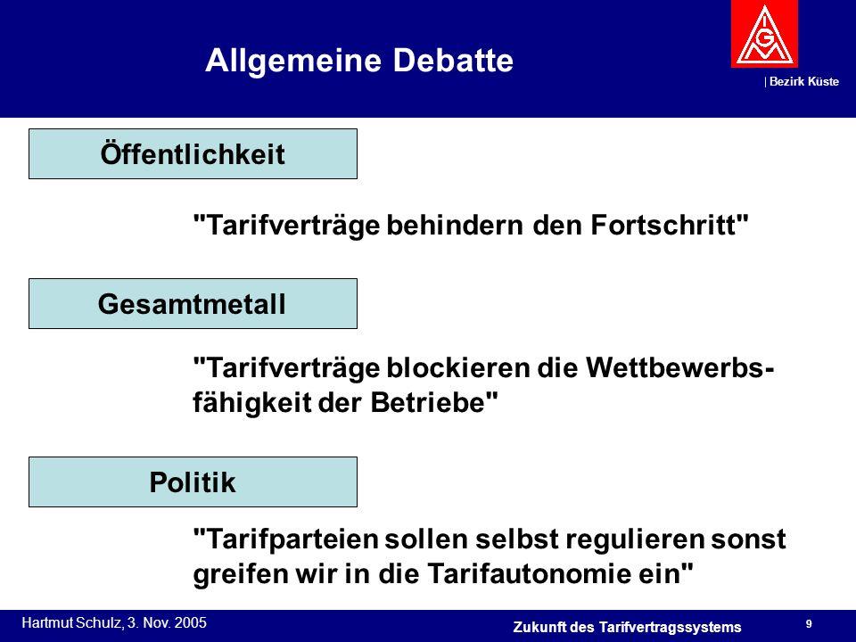 Allgemeine Debatte Öffentlichkeit