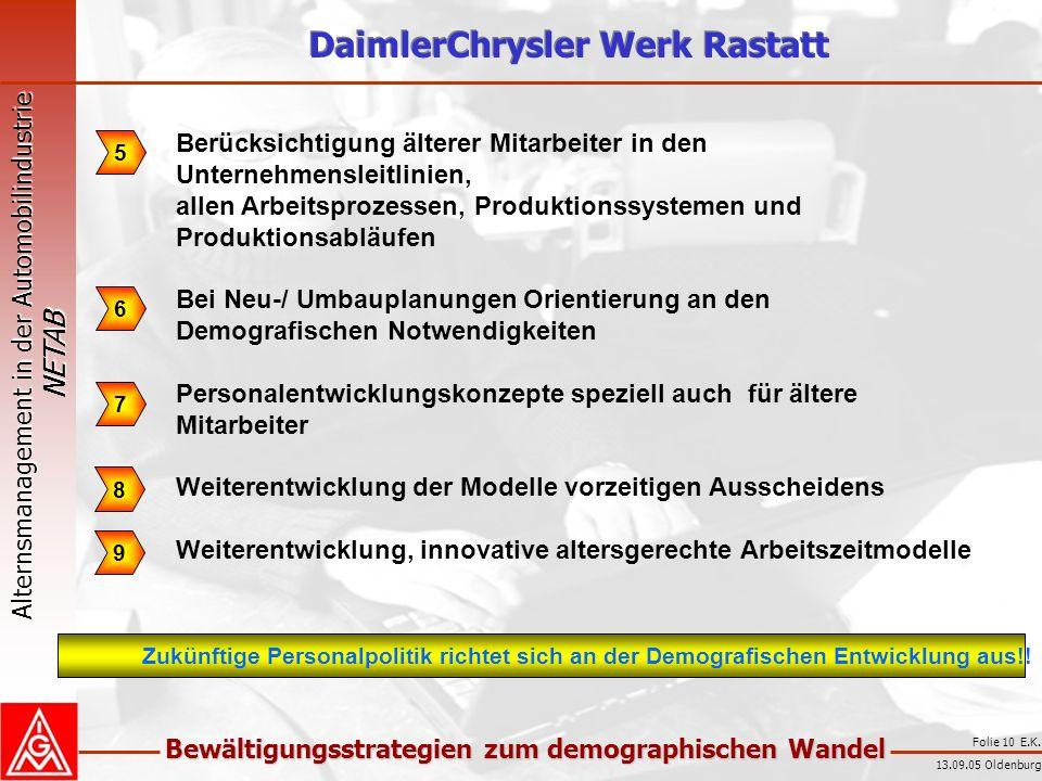 DaimlerChrysler Werk Rastatt