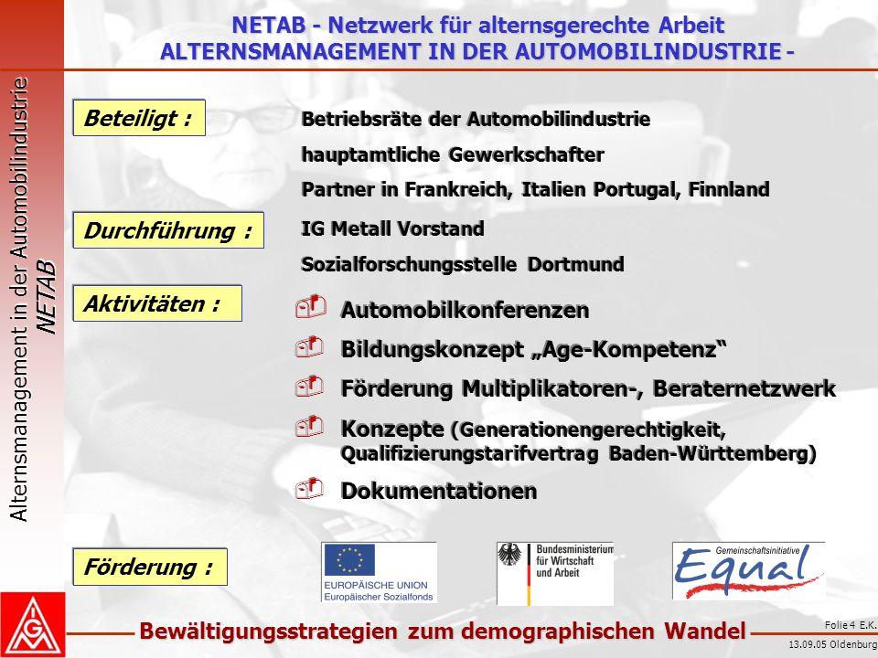 Automobilkonferenzen