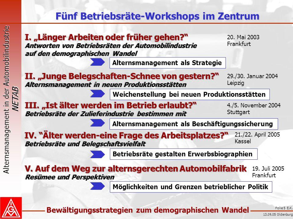 Fünf Betriebsräte-Workshops im Zentrum
