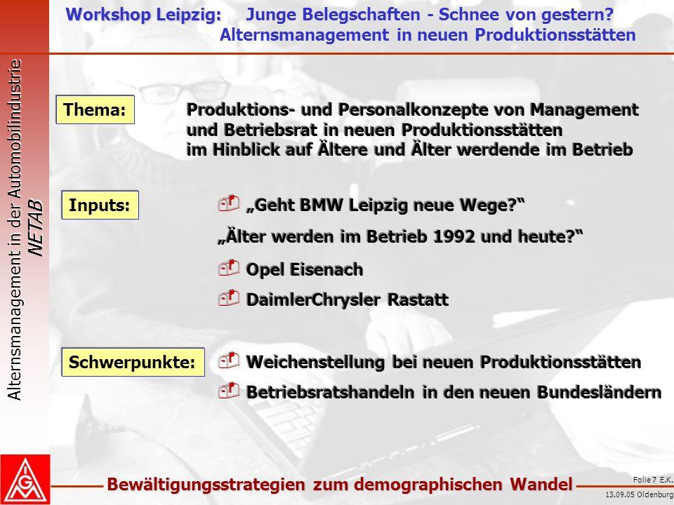 Workshop Leipzig:. Junge Belegschaften - Schnee von gestern