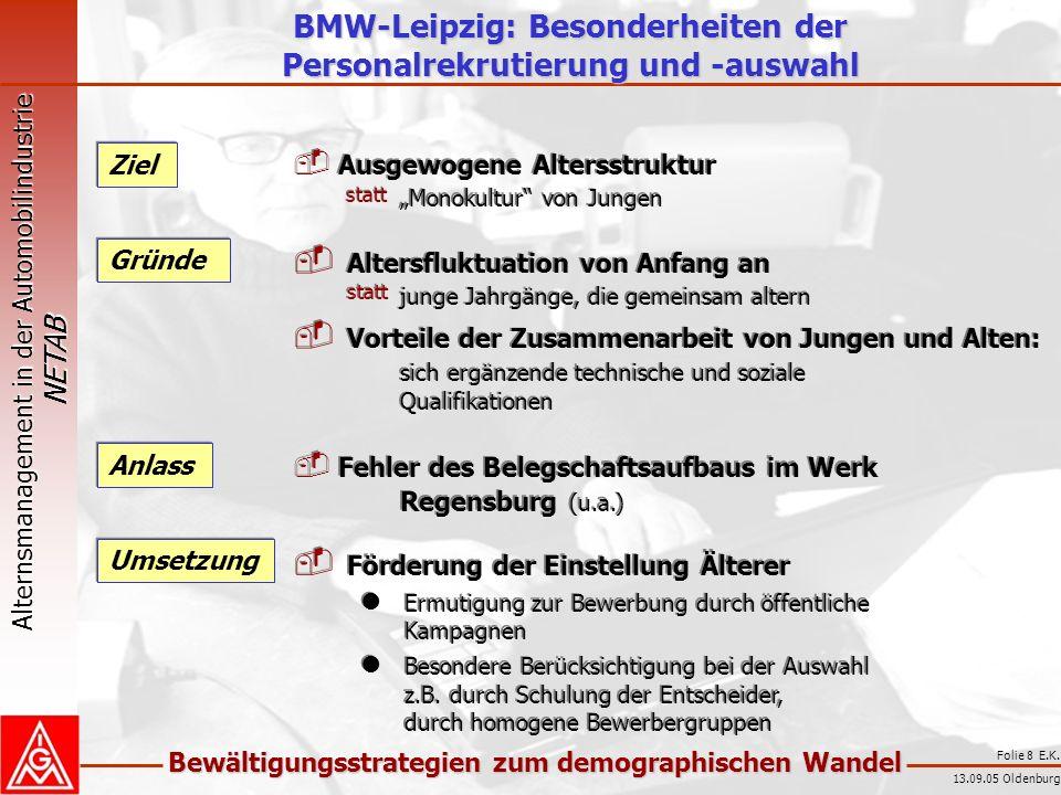 BMW-Leipzig: Besonderheiten der Personalrekrutierung und -auswahl
