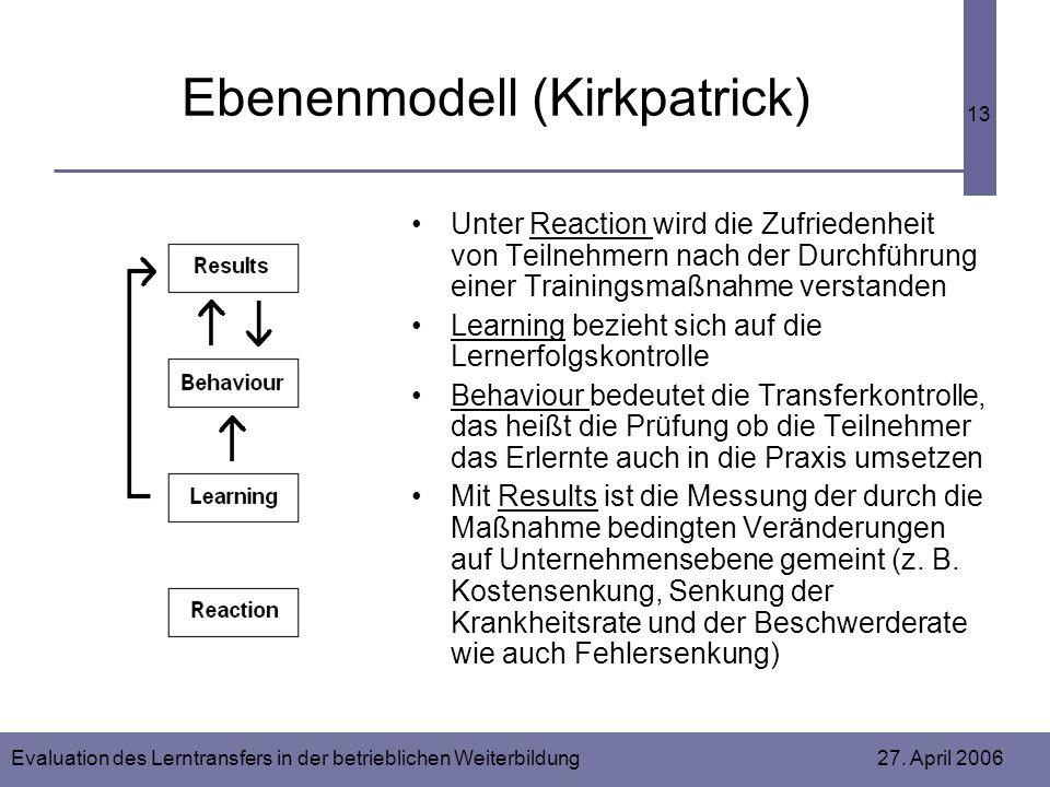 Ebenenmodell (Kirkpatrick)