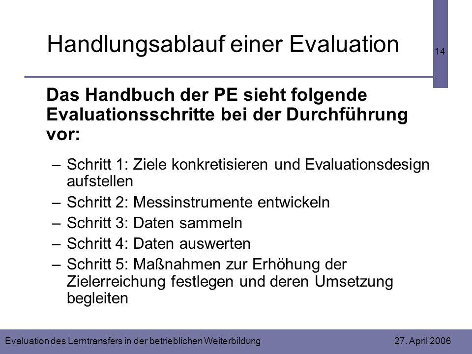 Handlungsablauf einer Evaluation