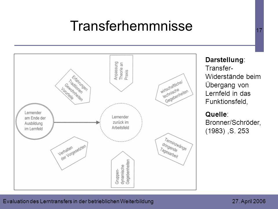 Transferhemmnisse Darstellung: Transfer-Widerstände beim Übergang von Lernfeld in das Funktionsfeld,