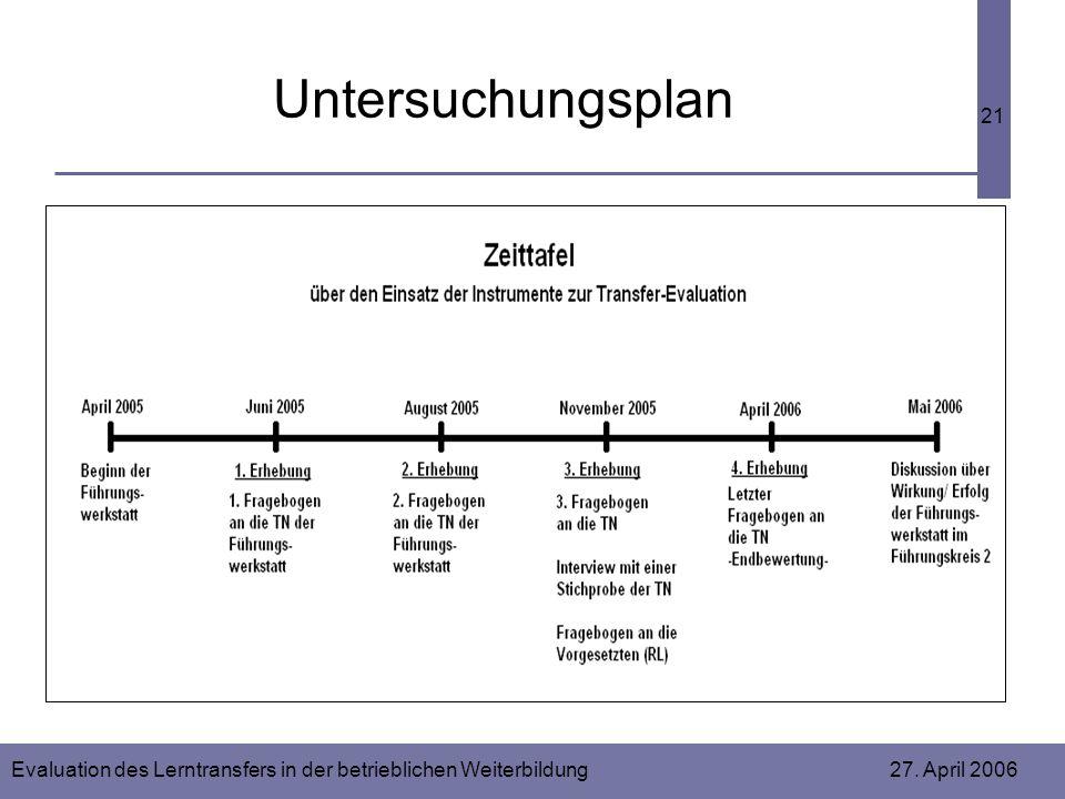 Untersuchungsplan Evaluation des Lerntransfers in der betrieblichen Weiterbildung 27.