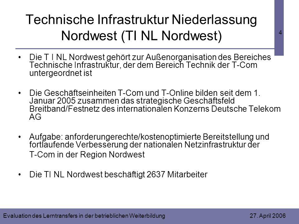 Technische Infrastruktur Niederlassung Nordwest (TI NL Nordwest)