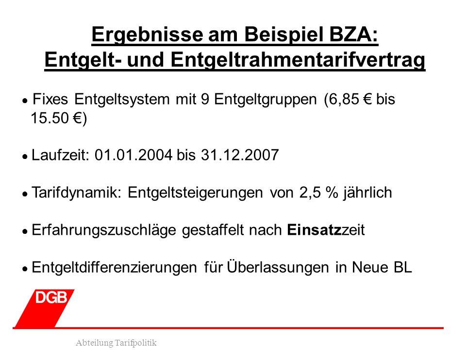 Ergebnisse am Beispiel BZA: Entgelt- und Entgeltrahmentarifvertrag