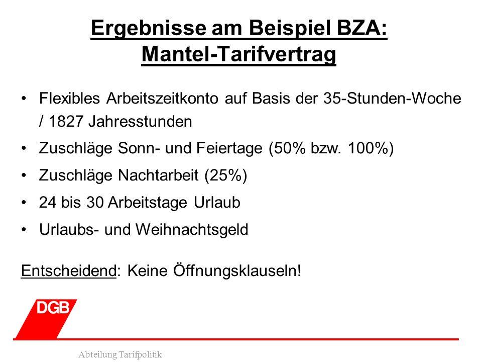 Ergebnisse am Beispiel BZA: Mantel-Tarifvertrag