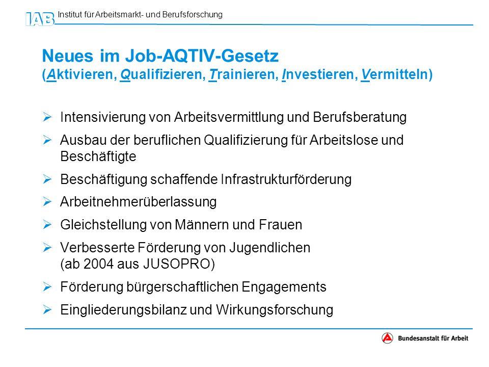 Neues im Job-AQTIV-Gesetz (Aktivieren, Qualifizieren, Trainieren, Investieren, Vermitteln)