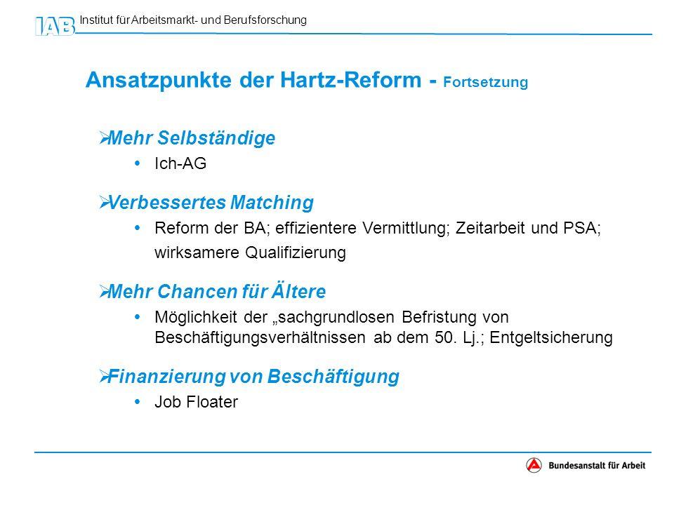 Ansatzpunkte der Hartz-Reform - Fortsetzung