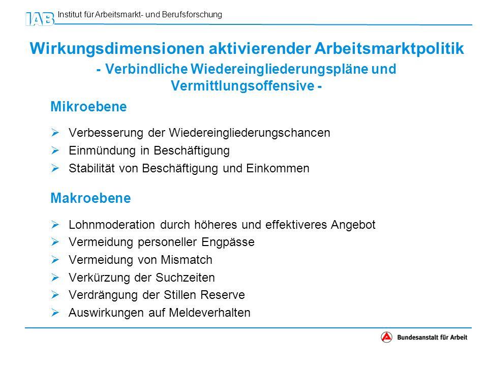 Wirkungsdimensionen aktivierender Arbeitsmarktpolitik - Verbindliche Wiedereingliederungspläne und Vermittlungsoffensive -