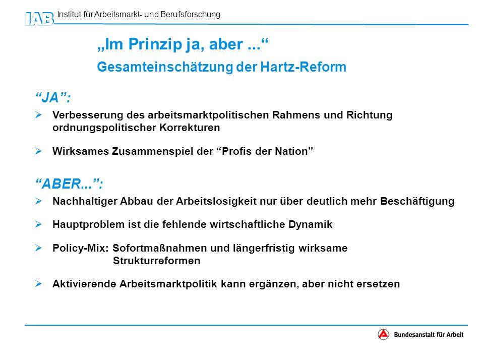 """""""Im Prinzip ja, aber ... Gesamteinschätzung der Hartz-Reform"""