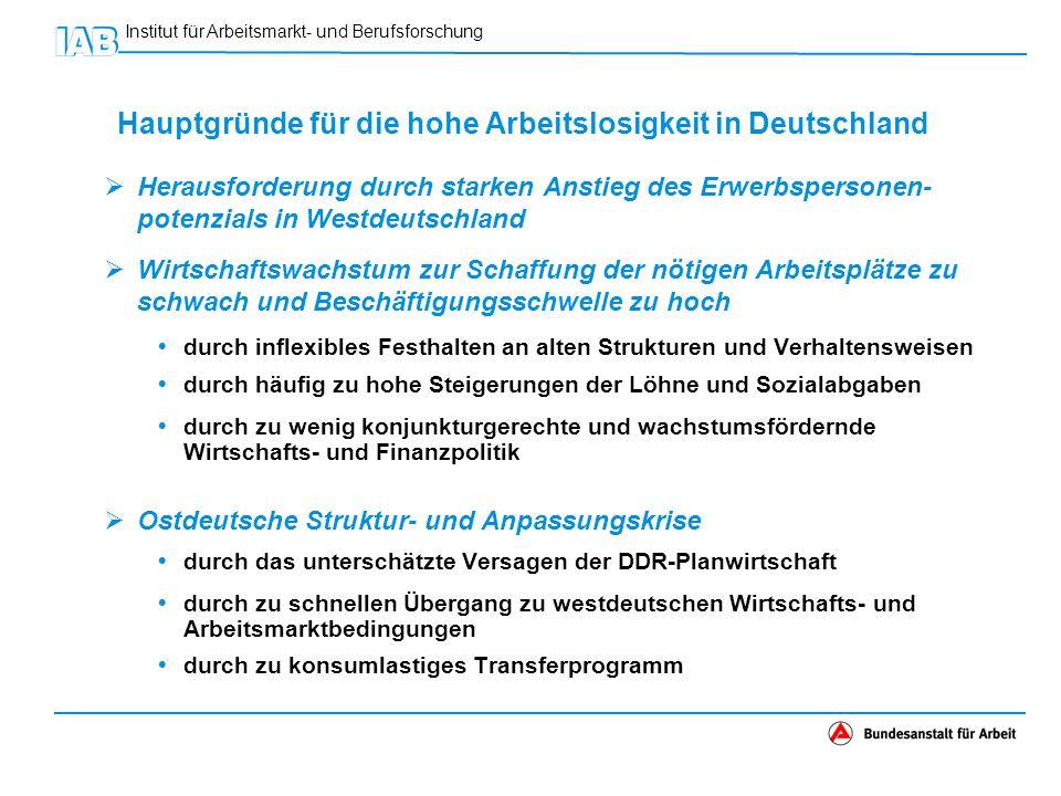 Hauptgründe für die hohe Arbeitslosigkeit in Deutschland