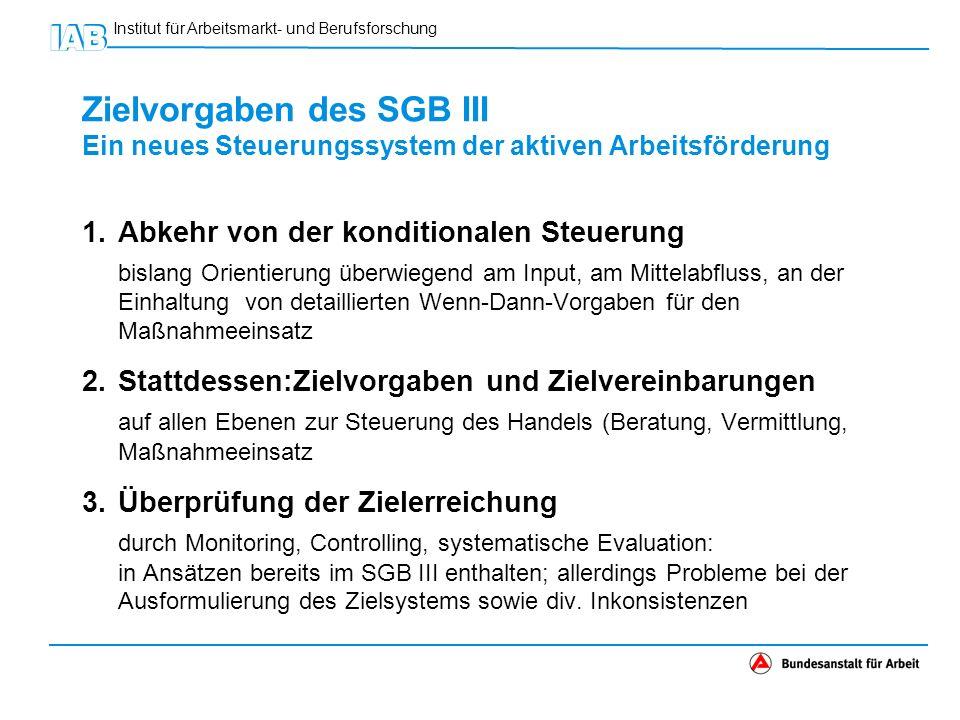 Zielvorgaben des SGB III Ein neues Steuerungssystem der aktiven Arbeitsförderung