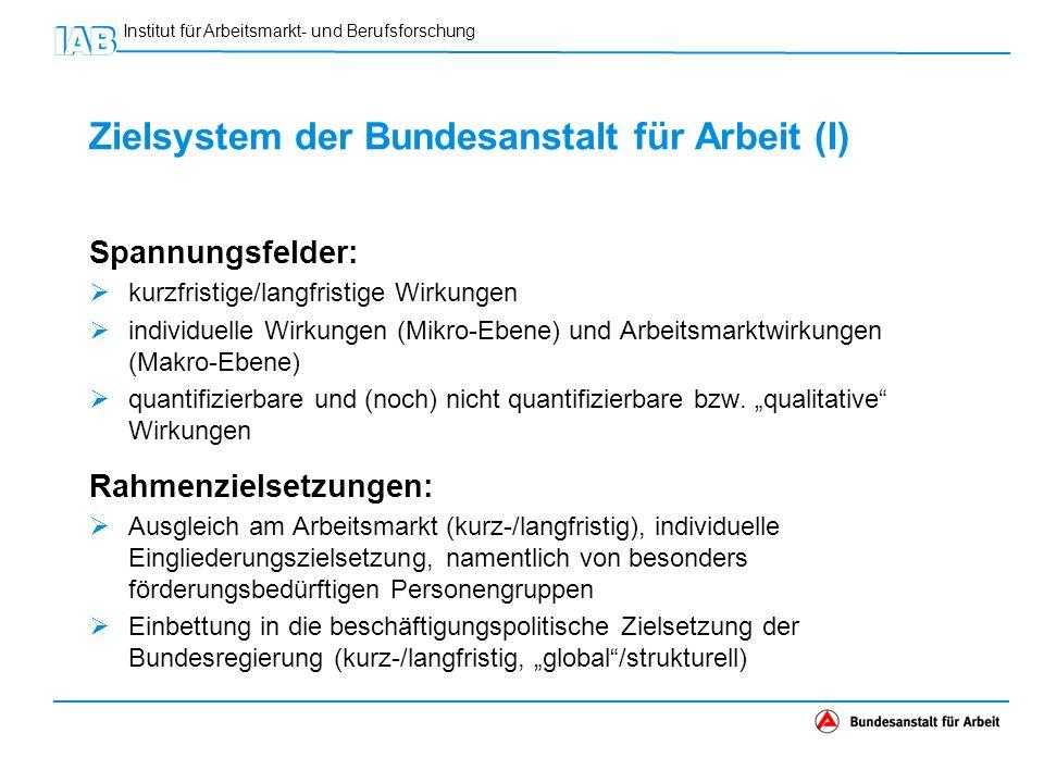 Zielsystem der Bundesanstalt für Arbeit (I)