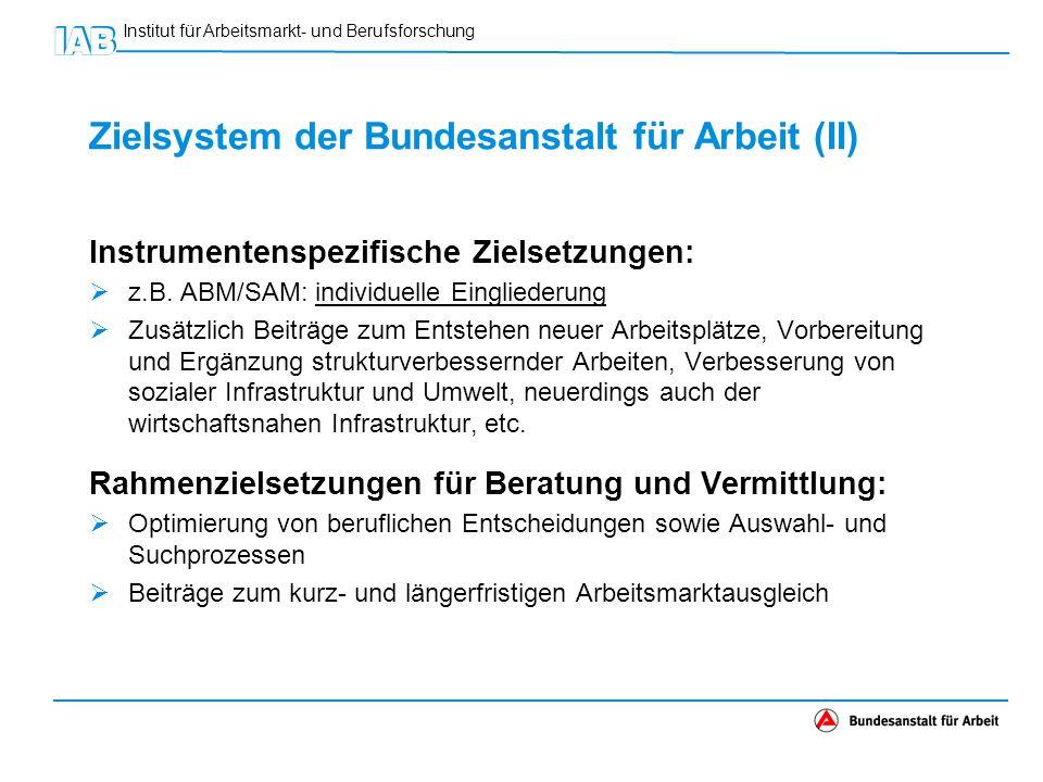 Zielsystem der Bundesanstalt für Arbeit (II)