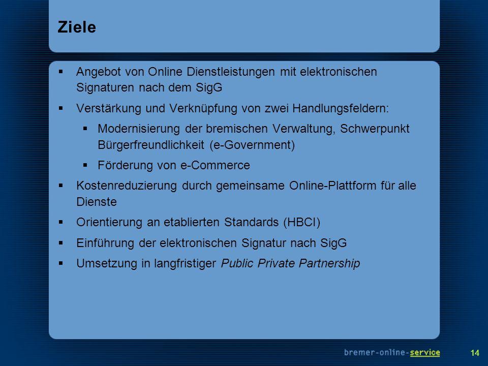 Ziele Angebot von Online Dienstleistungen mit elektronischen Signaturen nach dem SigG. Verstärkung und Verknüpfung von zwei Handlungsfeldern: