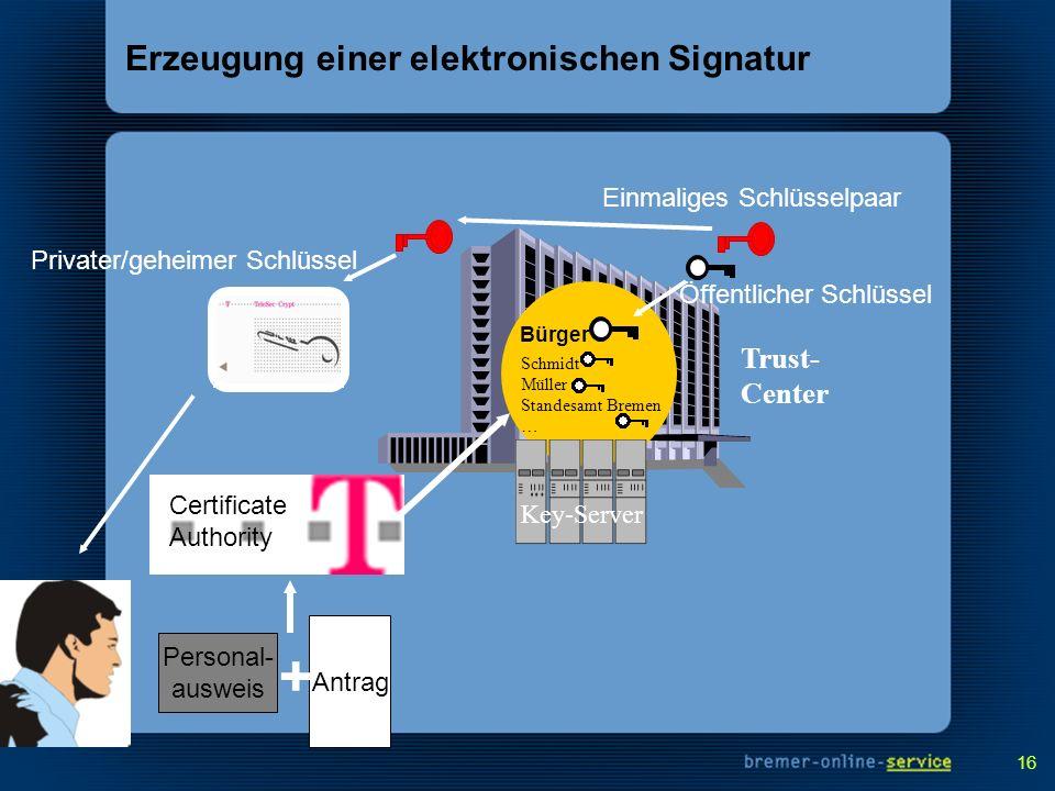 Erzeugung einer elektronischen Signatur