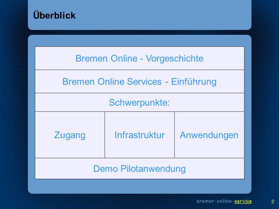 Bremen Online - Vorgeschichte