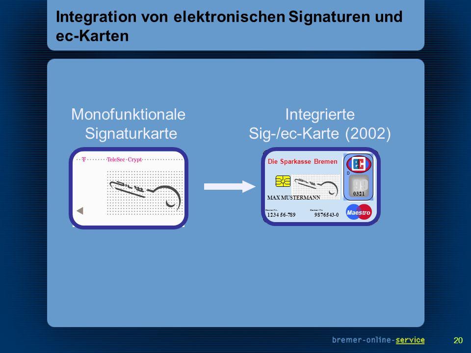 Integration von elektronischen Signaturen und ec-Karten