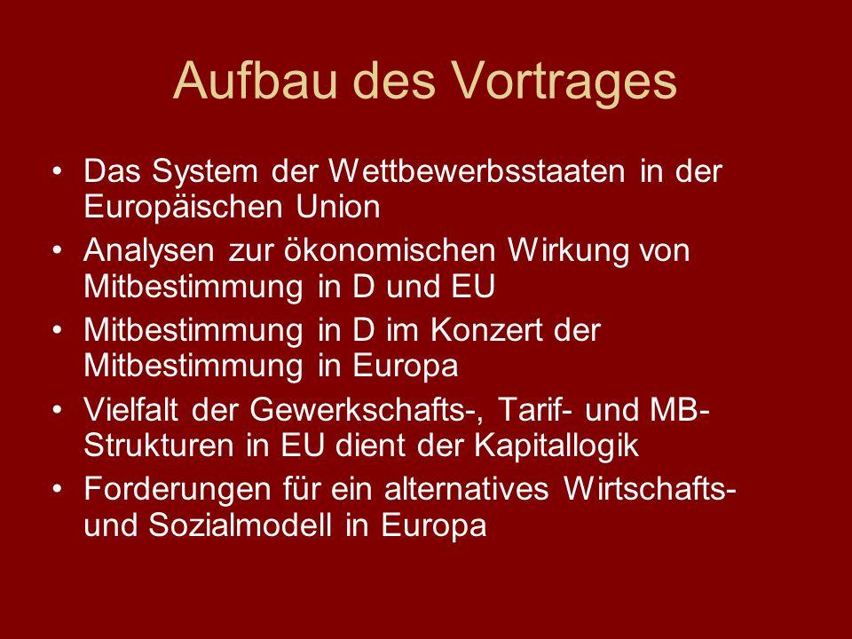 Aufbau des Vortrages Das System der Wettbewerbsstaaten in der Europäischen Union. Analysen zur ökonomischen Wirkung von Mitbestimmung in D und EU.