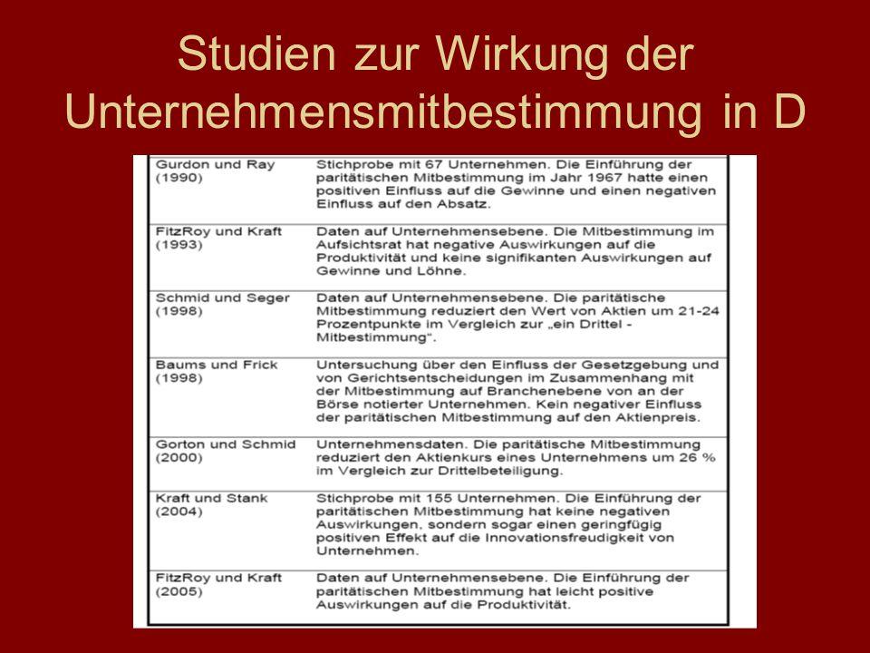 Studien zur Wirkung der Unternehmensmitbestimmung in D