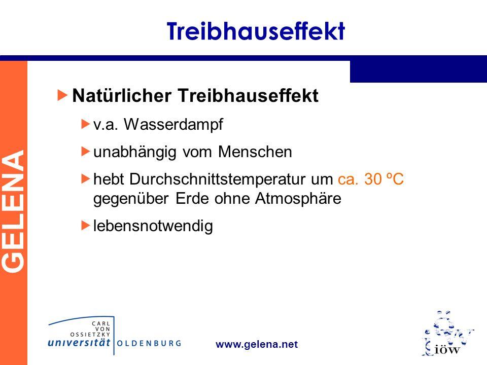 Treibhauseffekt Natürlicher Treibhauseffekt v.a. Wasserdampf