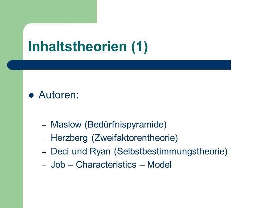 Inhaltstheorien (1) Autoren: Maslow (Bedürfnispyramide)
