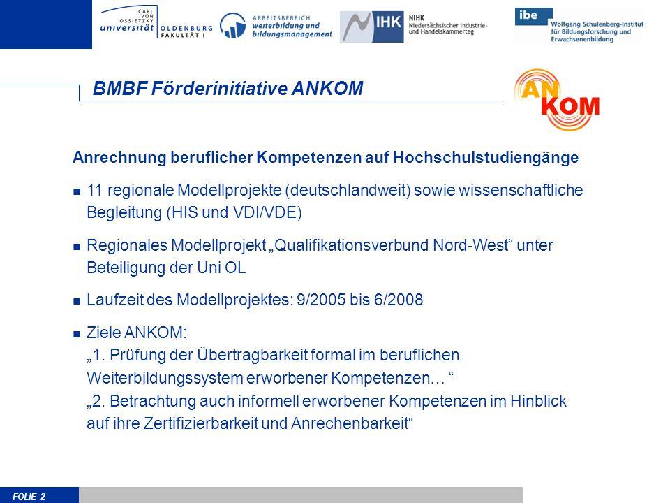BMBF Förderinitiative ANKOM