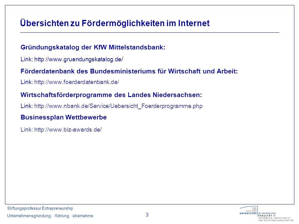 Übersichten zu Fördermöglichkeiten im Internet