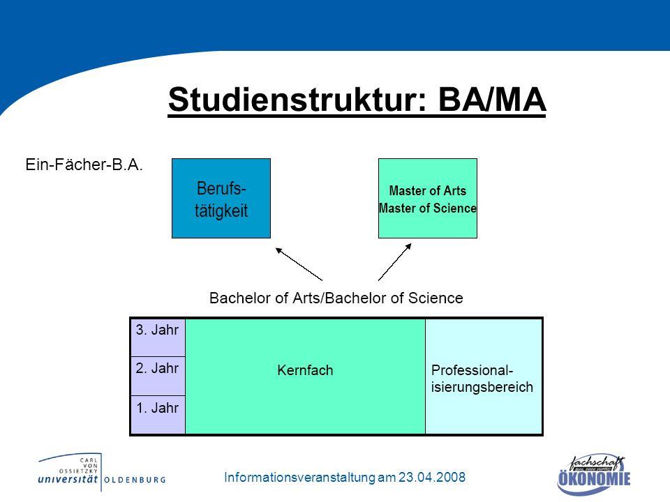 Studienstruktur: BA/MA