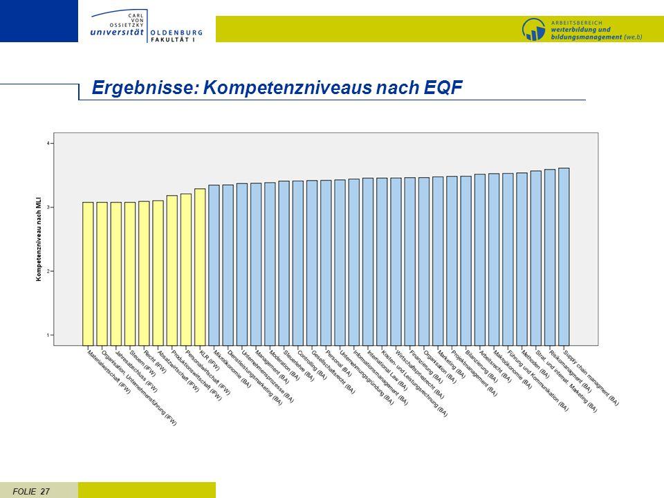 Ergebnisse: Kompetenzniveaus nach EQF