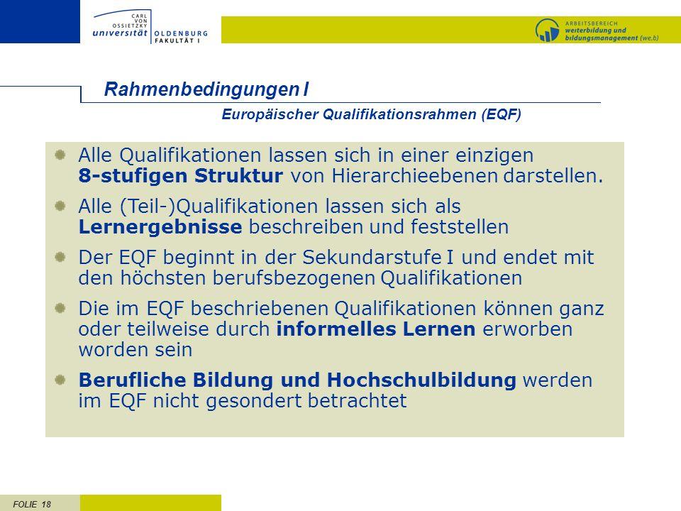 Rahmenbedingungen I Europäischer Qualifikationsrahmen (EQF)