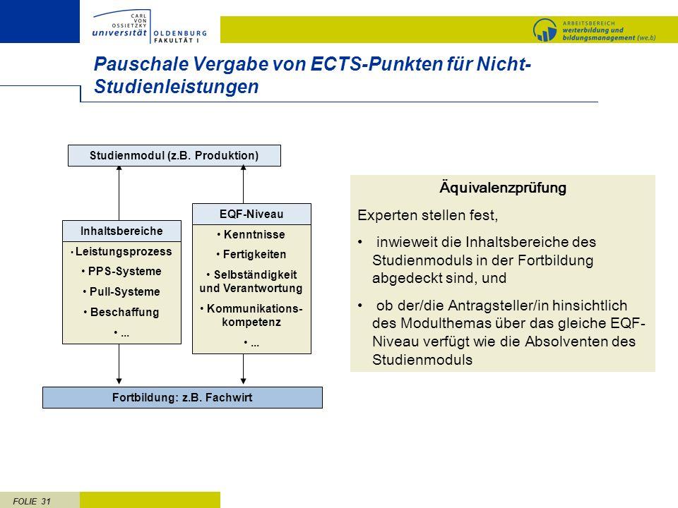 Pauschale Vergabe von ECTS-Punkten für Nicht-Studienleistungen