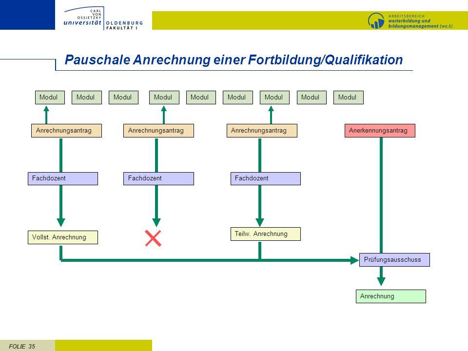 Pauschale Anrechnung einer Fortbildung/Qualifikation