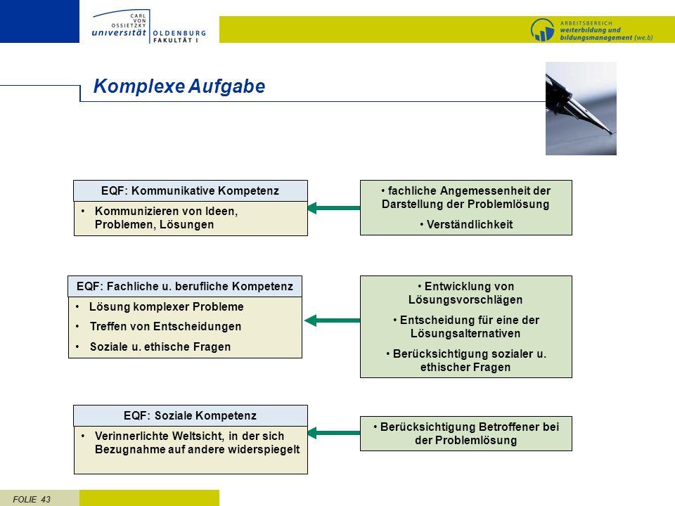 EQF: Kommunikative Kompetenz