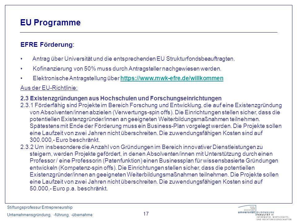 EU Programme EFRE Förderung:
