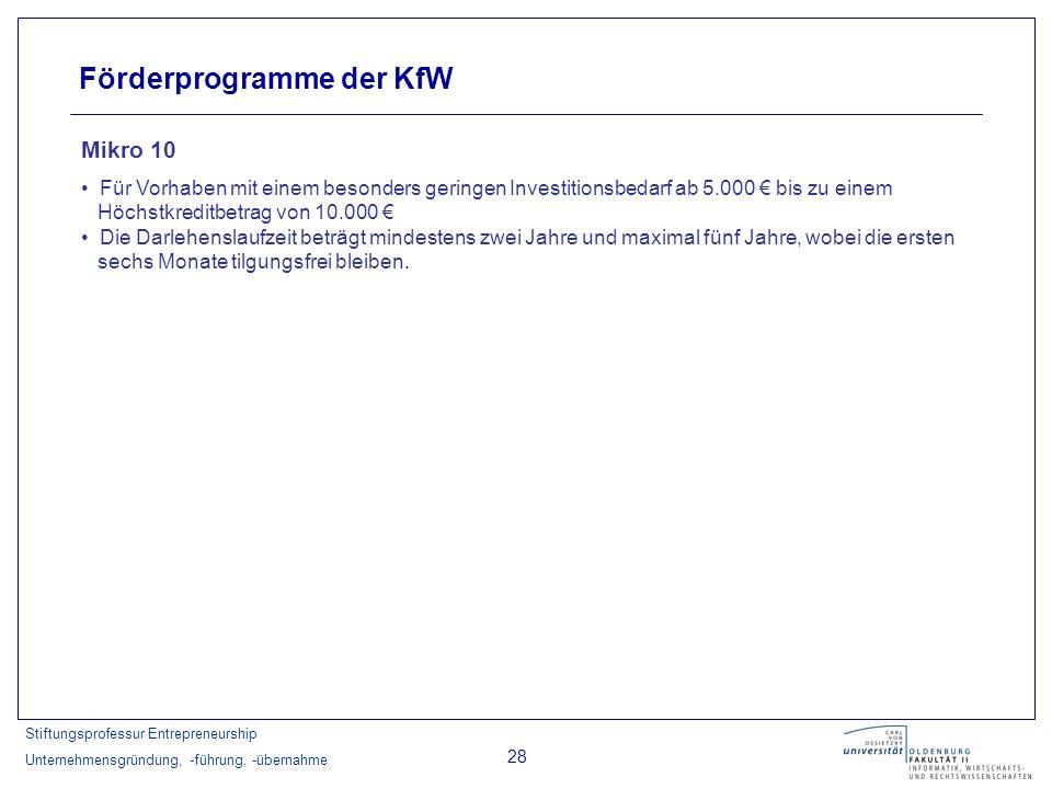 Förderprogramme der KfW