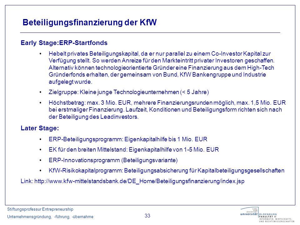 Beteiligungsfinanzierung der KfW