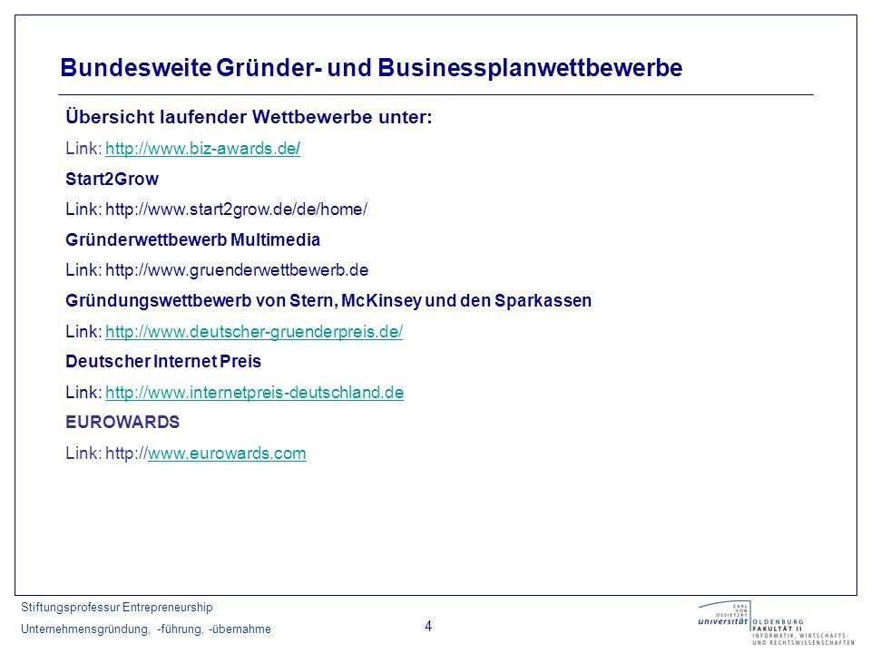 Bundesweite Gründer- und Businessplanwettbewerbe