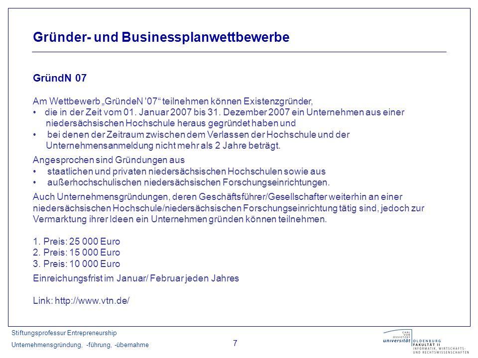 Gründer- und Businessplanwettbewerbe