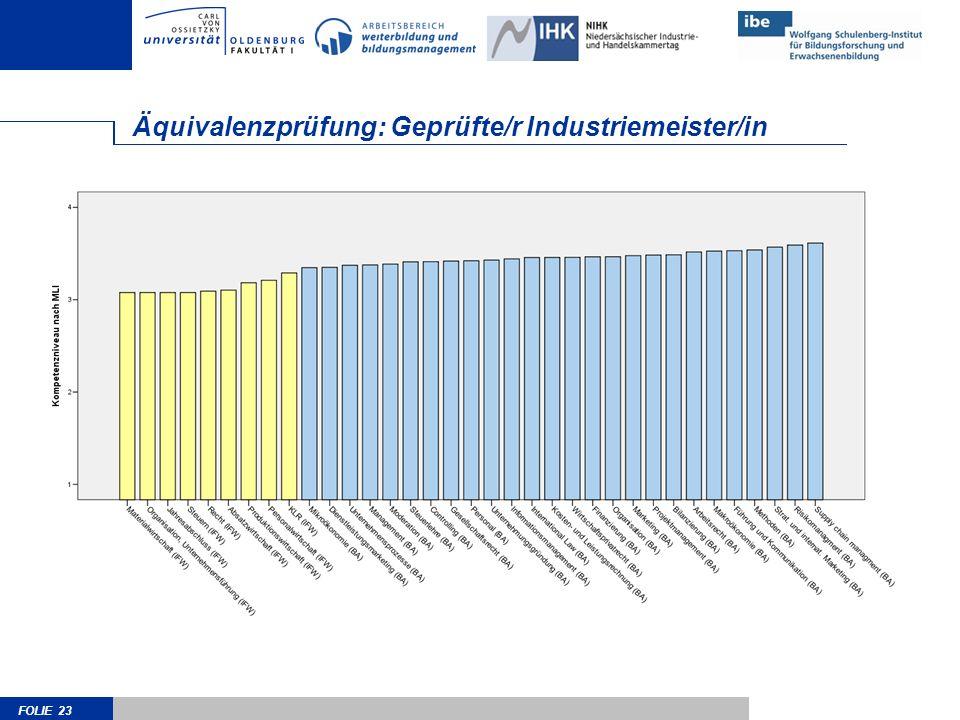 Äquivalenzprüfung: Geprüfte/r Industriemeister/in