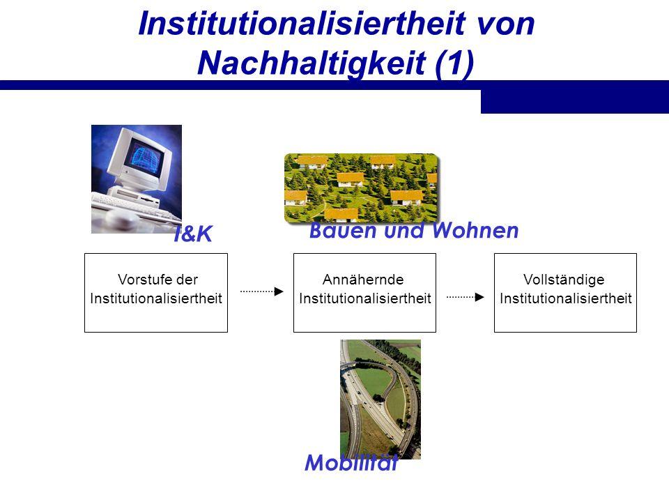 Institutionalisiertheit von Nachhaltigkeit (1)