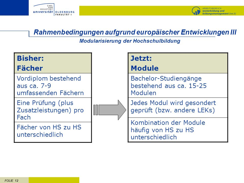 Rahmenbedingungen aufgrund europäischer Entwicklungen III