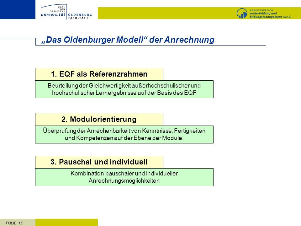 """""""Das Oldenburger Modell der Anrechnung"""