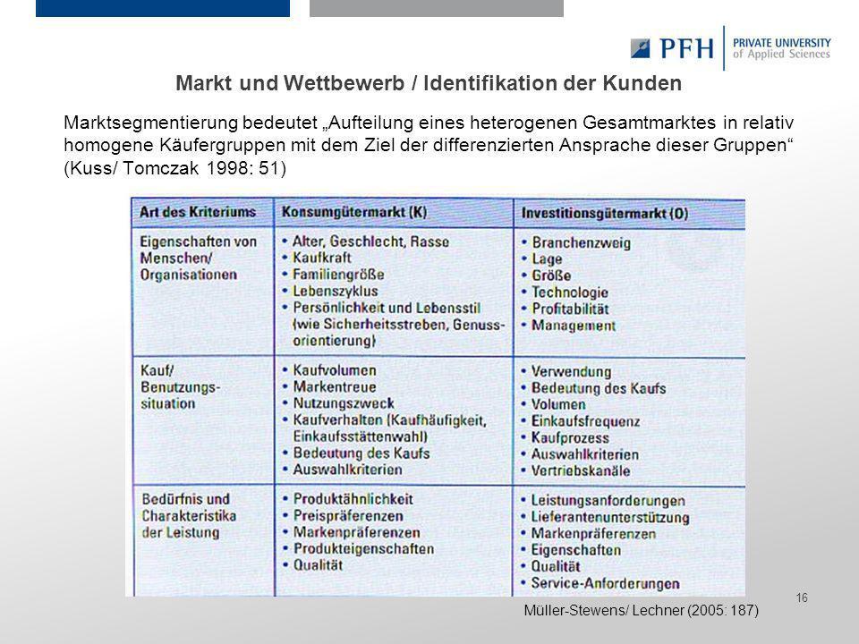 Markt und Wettbewerb / Identifikation der Kunden